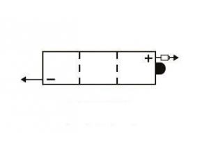 batteria 6N4-2A-7 Yuasa : 71mm x 71mm x 96mm